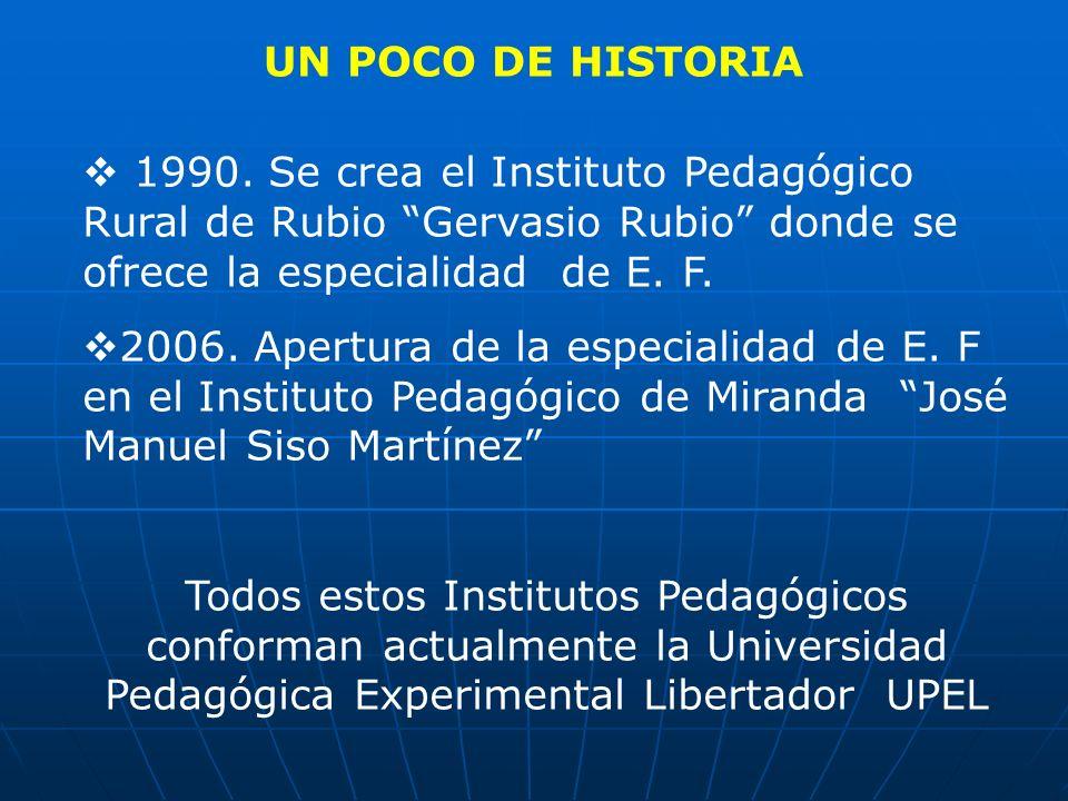 UN POCO DE HISTORIA 1990. Se crea el Instituto Pedagógico Rural de Rubio Gervasio Rubio donde se ofrece la especialidad de E. F. 2006. Apertura de la