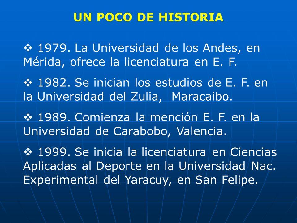 UN POCO DE HISTORIA 1979. La Universidad de los Andes, en Mérida, ofrece la licenciatura en E. F. 1982. Se inician los estudios de E. F. en la Univers