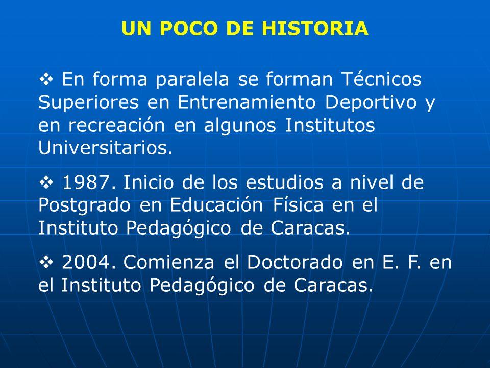 UN POCO DE HISTORIA En forma paralela se forman Técnicos Superiores en Entrenamiento Deportivo y en recreación en algunos Institutos Universitarios. 1