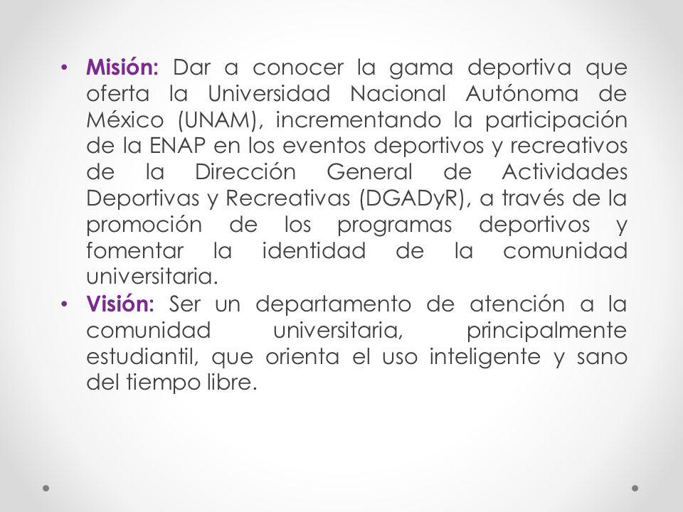 -Liga de Futbol Rápido de Ciudad Universitaria (LFRCU) 2012.