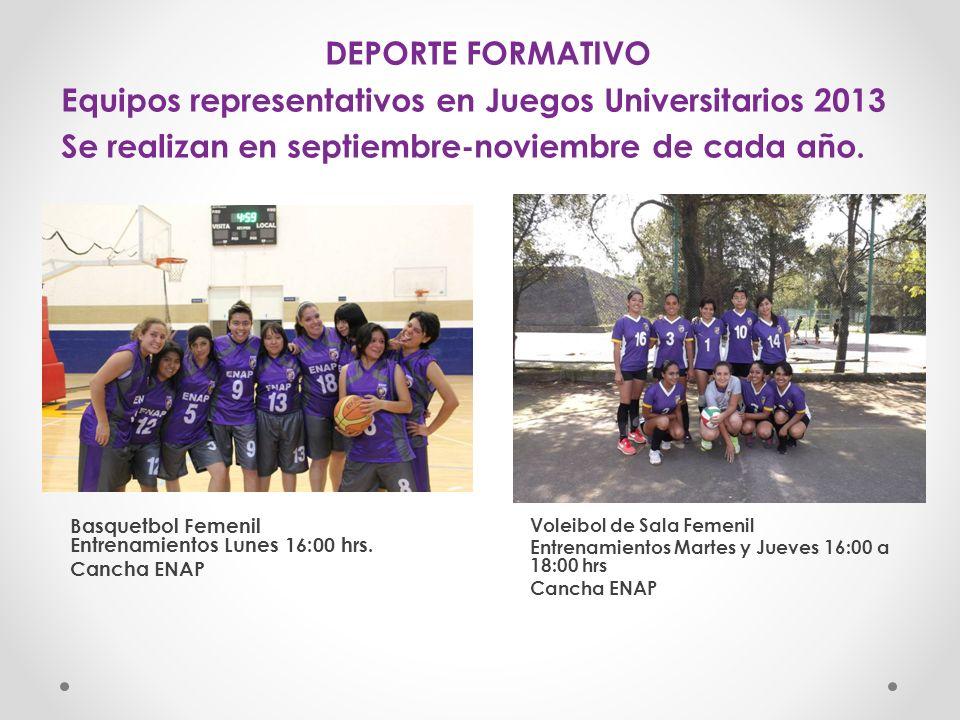 Equipos representativos en Juegos Universitarios 2013 Voleibol de Playa FemenilVoleibol de Playa Varonil