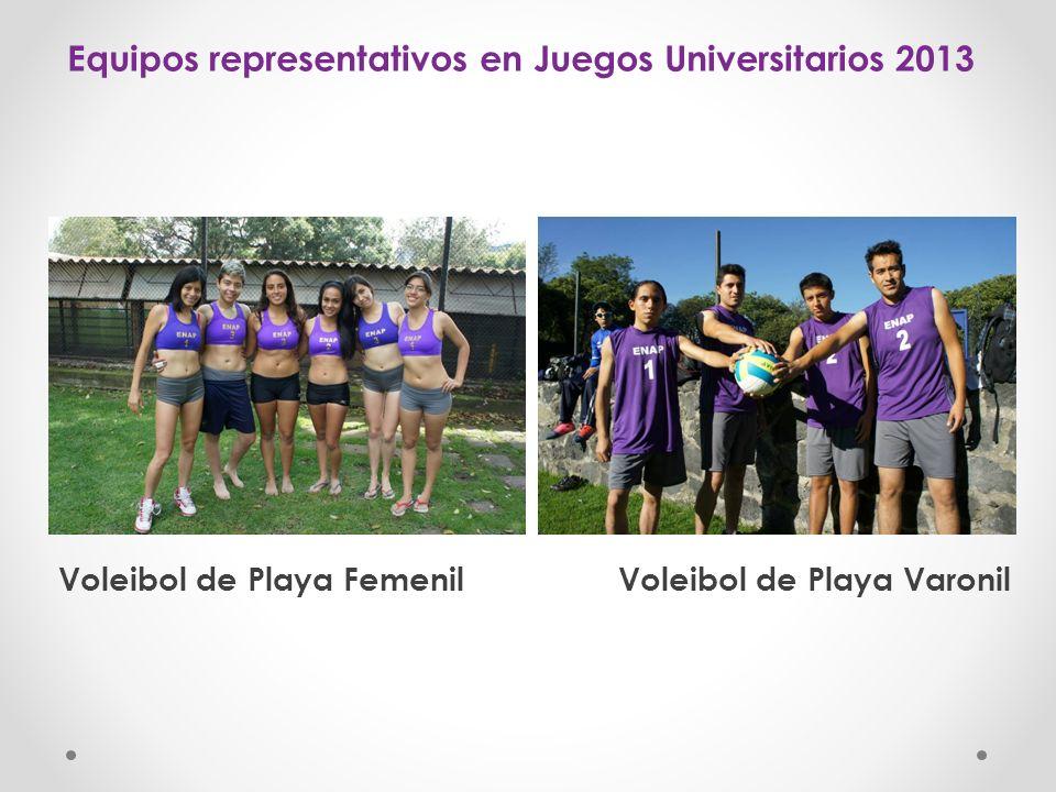Futbol Rápido Femenil Entrenamientos Martes y Jueves 14:00 a 16:00 hrs.
