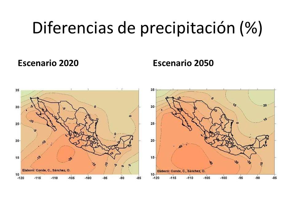Diferencias de precipitación (%) Escenario 2020Escenario 2050
