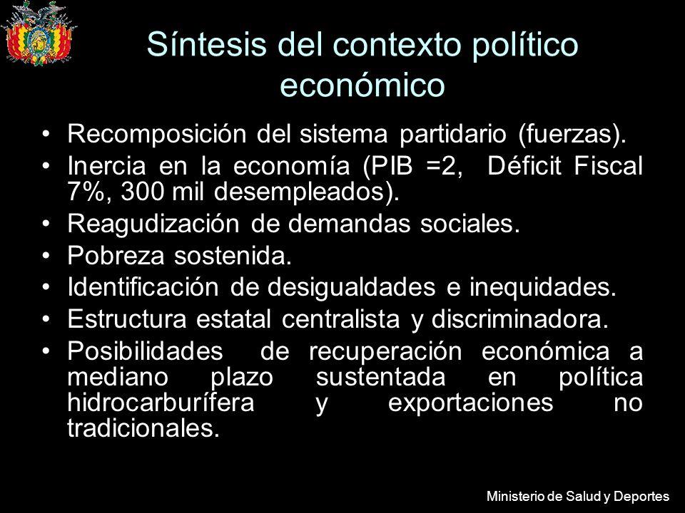 Ministerio de Salud y Deportes Síntesis del contexto político económico Recomposición del sistema partidario (fuerzas). Inercia en la economía (PIB =2