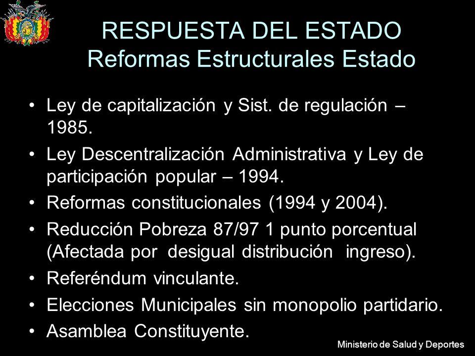 Ministerio de Salud y Deportes RESPUESTA DEL ESTADO Reformas Estructurales Estado Ley de capitalización y Sist.