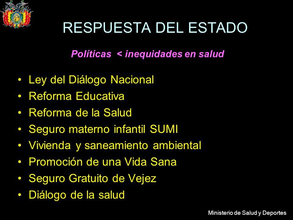 Ministerio de Salud y Deportes Políticas < inequidades en salud RESPUESTA DEL ESTADO Ley del Diálogo Nacional Reforma Educativa Reforma de la Salud Se