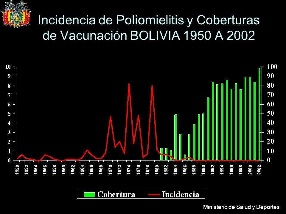 Ministerio de Salud y Deportes Incidencia de Poliomielitis y Coberturas de Vacunación BOLIVIA 1950 A 2002