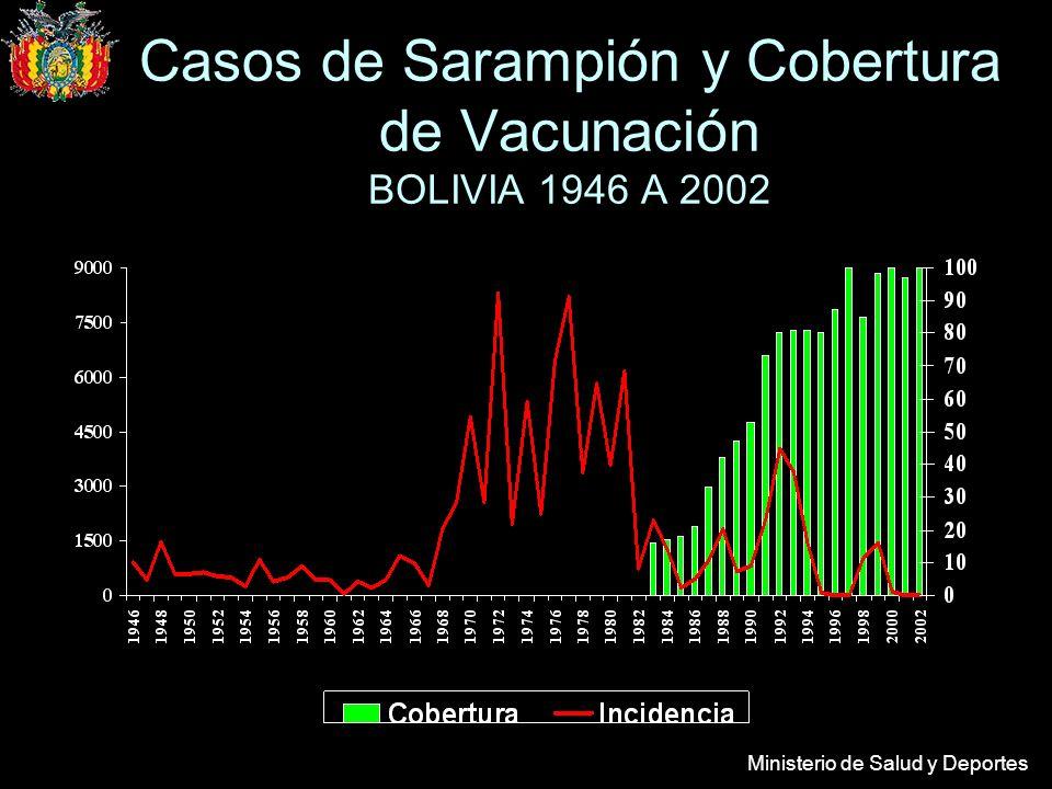 Ministerio de Salud y Deportes Casos de Sarampión y Cobertura de Vacunación BOLIVIA 1946 A 2002