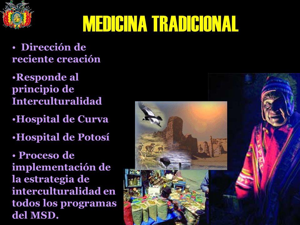 Ministerio de Salud y Deportes MEDICINA TRADICIONAL Dirección de reciente creación Responde al principio de Interculturalidad Hospital de Curva Hospit