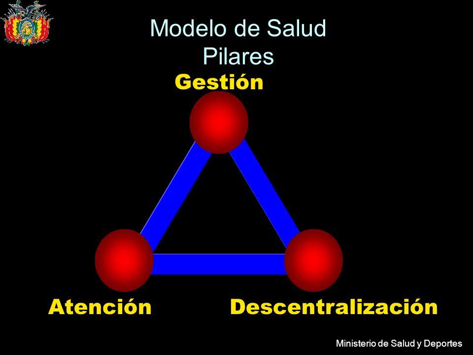 Ministerio de Salud y Deportes Modelo de Salud Pilares AtenciónDescentralización Gestión