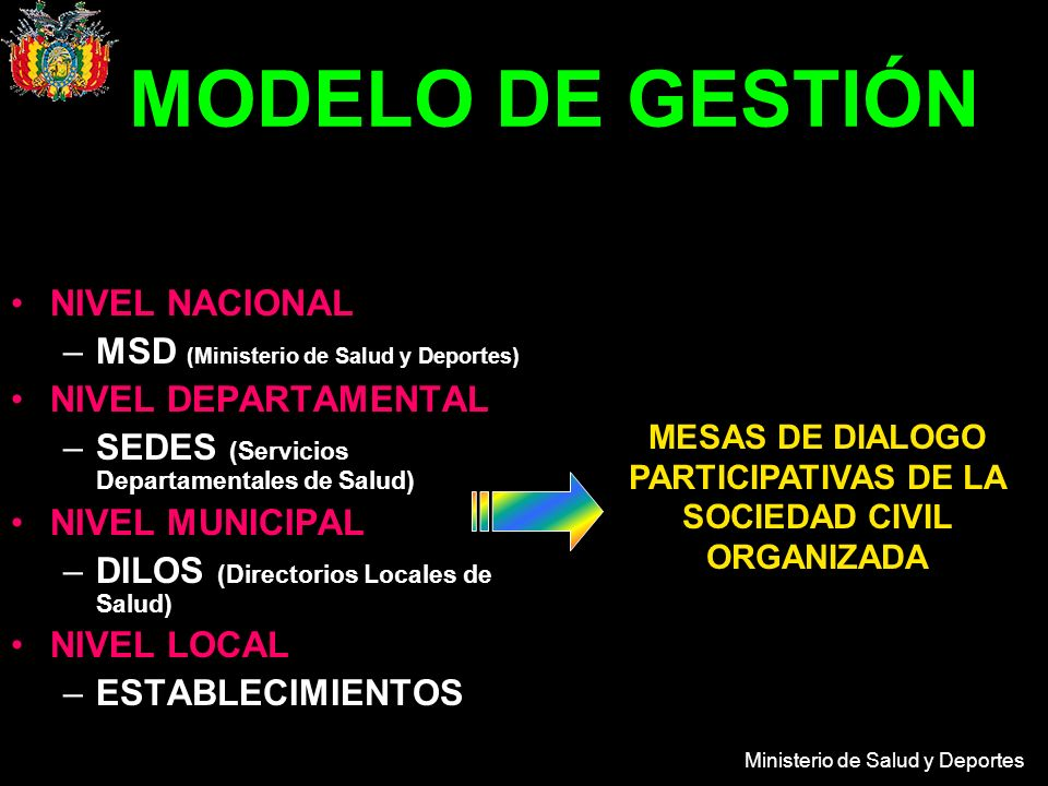 Ministerio de Salud y Deportes MODELO DE GESTIÓN NIVEL NACIONAL –MSD (Ministerio de Salud y Deportes) NIVEL DEPARTAMENTAL –SEDES (Servicios Departamen
