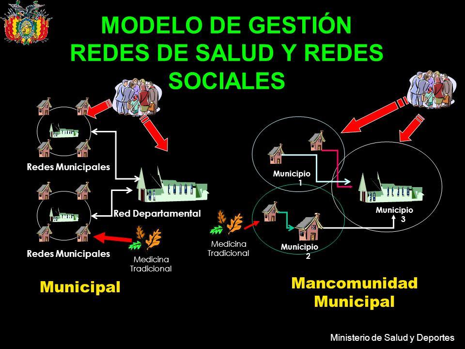 Ministerio de Salud y Deportes MODELO DE GESTIÓN REDES DE SALUD Y REDES SOCIALES Redes Municipales Red Departamental Redes Municipales Municipio 1 Mun