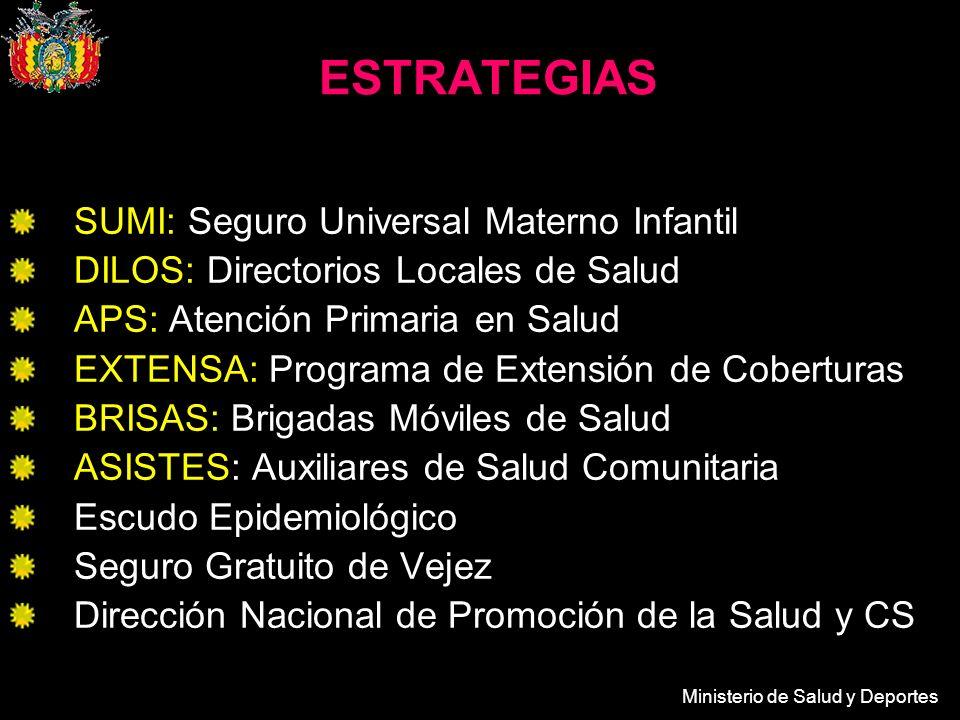 Ministerio de Salud y Deportes ESTRATEGIAS SUMI: Seguro Universal Materno Infantil DILOS: Directorios Locales de Salud APS: Atención Primaria en Salud