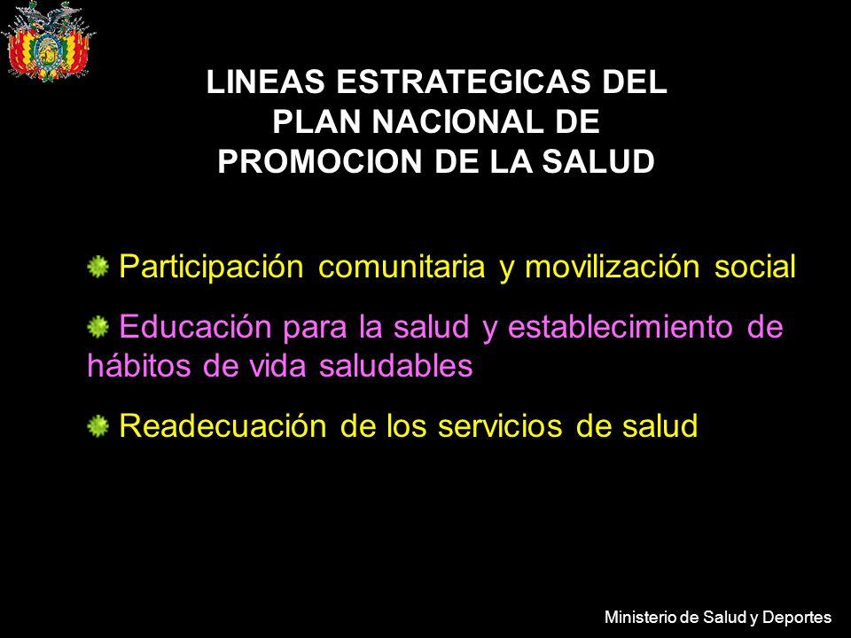 Ministerio de Salud y Deportes LINEAS ESTRATEGICAS DEL PLAN NACIONAL DE PROMOCION DE LA SALUD Participación comunitaria y movilización social Educación para la salud y establecimiento de hábitos de vida saludables Readecuación de los servicios de salud