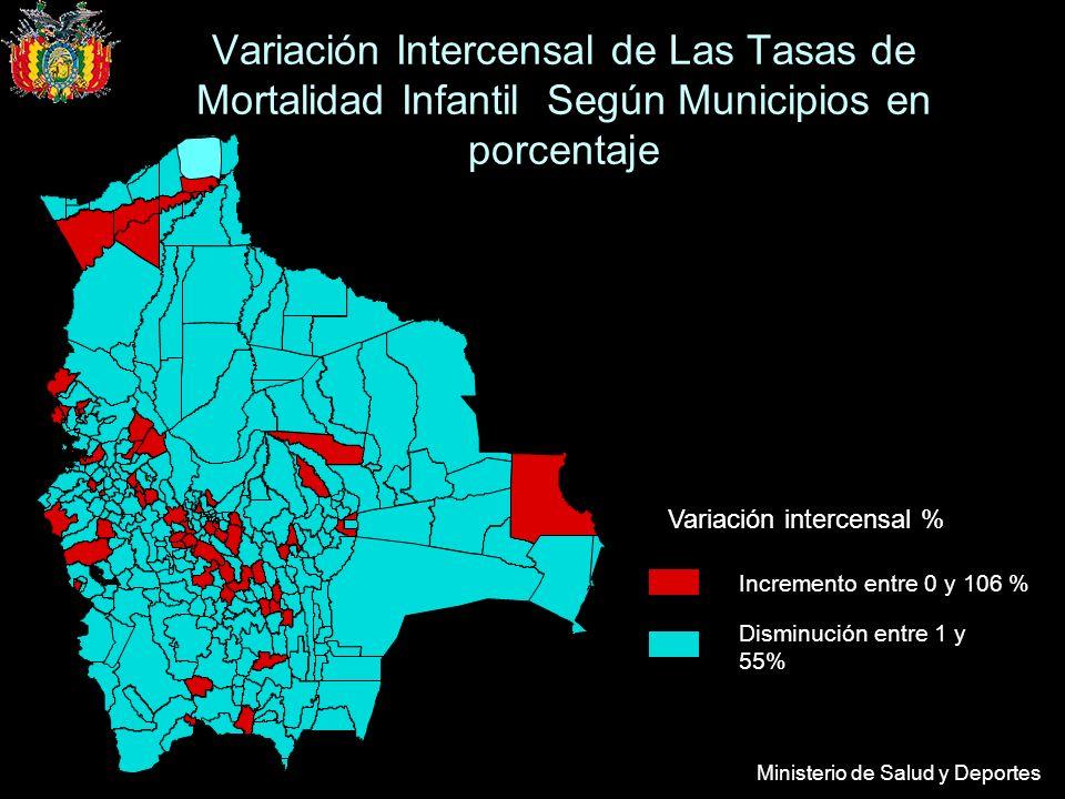 Ministerio de Salud y Deportes Diversidad Étnica Bolivia, CENSO - 2001