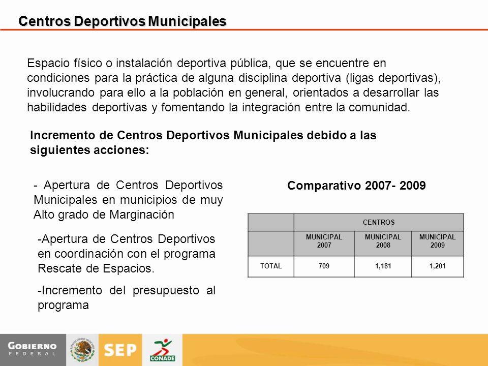 Centros Deportivos Municipales Espacio físico o instalación deportiva pública, que se encuentre en condiciones para la práctica de alguna disciplina d