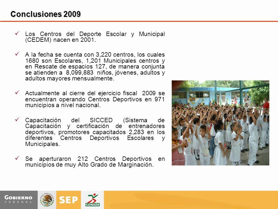 Conclusiones 2009 Los Centros del Deporte Escolar y Municipal (CEDEM) nacen en 2001. A la fecha se cuenta con 3,220 centros, los cuales 1680 son Escol