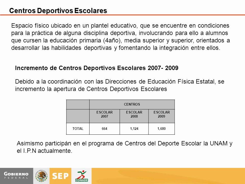 Centros Deportivos Escolares Espacio físico ubicado en un plantel educativo, que se encuentre en condiciones para la práctica de alguna disciplina dep