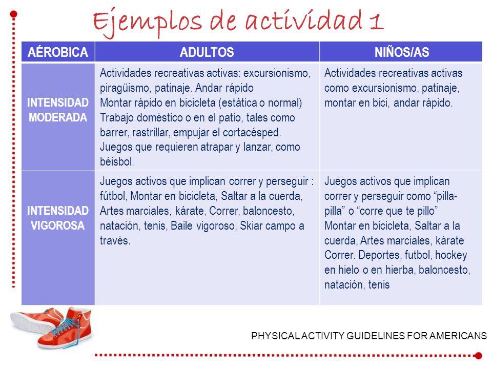 Ejemplos de actividad 1 AÉROBICAADULTOS NIÑOS/AS INTENSIDAD MODERADA Actividades recreativas activas: excursionismo, piragüismo, patinaje. Andar rápid