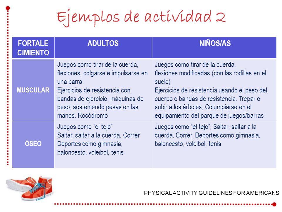 Ejemplos de actividad 2 FORTALE CIMIENTO ADULTOS NIÑOS/AS MUSCULAR Juegos como tirar de la cuerda, flexiones, colgarse e impulsarse en una barra. Ejer