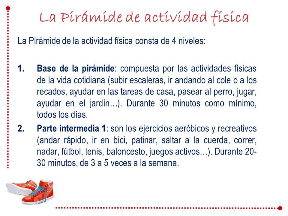 La Pirámide de actividad física La Pirámide de la actividad física consta de 4 niveles: 1.Base de la pirámide : compuesta por las actividades físicas