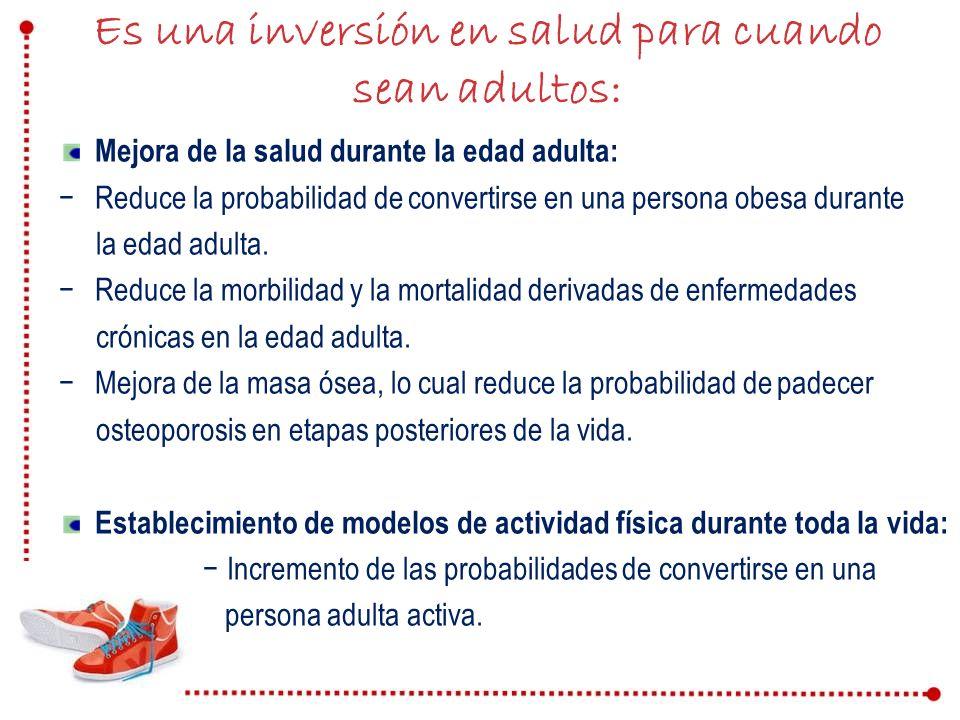 Mejora de la salud durante la edad adulta: Reduce la probabilidad de convertirse en una persona obesa durante la edad adulta. Reduce la morbilidad y l