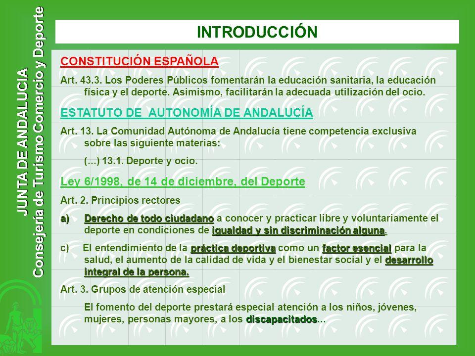 JUNTA DE ANDALUCIA Consejería de Turismo Comercio y Deporte INTRODUCCIÓN CONSTITUCIÓN ESPAÑOLA Art. 43.3. Los Poderes Públicos fomentarán la educación