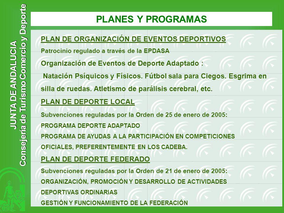 JUNTA DE ANDALUCIA Consejería de Turismo Comercio y Deporte PLANES Y PROGRAMAS PLAN DE ALTO RENDIMIENTO Decreto 434/2000, de 20 de noviembre, sobre el Deporte Andaluz de Alto Rendimiento.