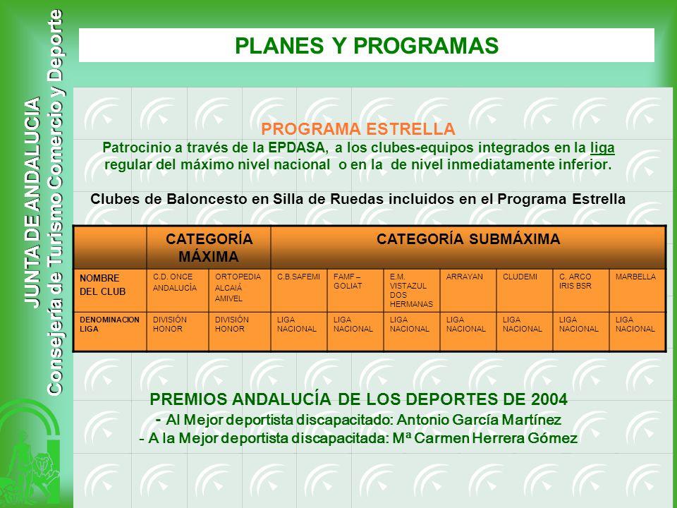 JUNTA DE ANDALUCIA Consejería de Turismo Comercio y Deporte PLANES Y PROGRAMAS PROGRAMA ESTRELLA Patrocinio a través de la EPDASA, a los clubes-equipo