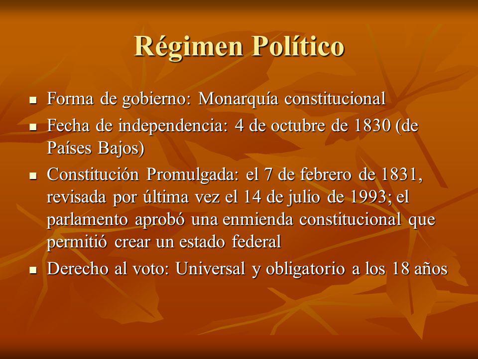 Régimen Político Forma de gobierno: Monarquía constitucional Fecha de independencia: 4 de octubre de 1830 (de Países Bajos) Constitución Promulgada: e