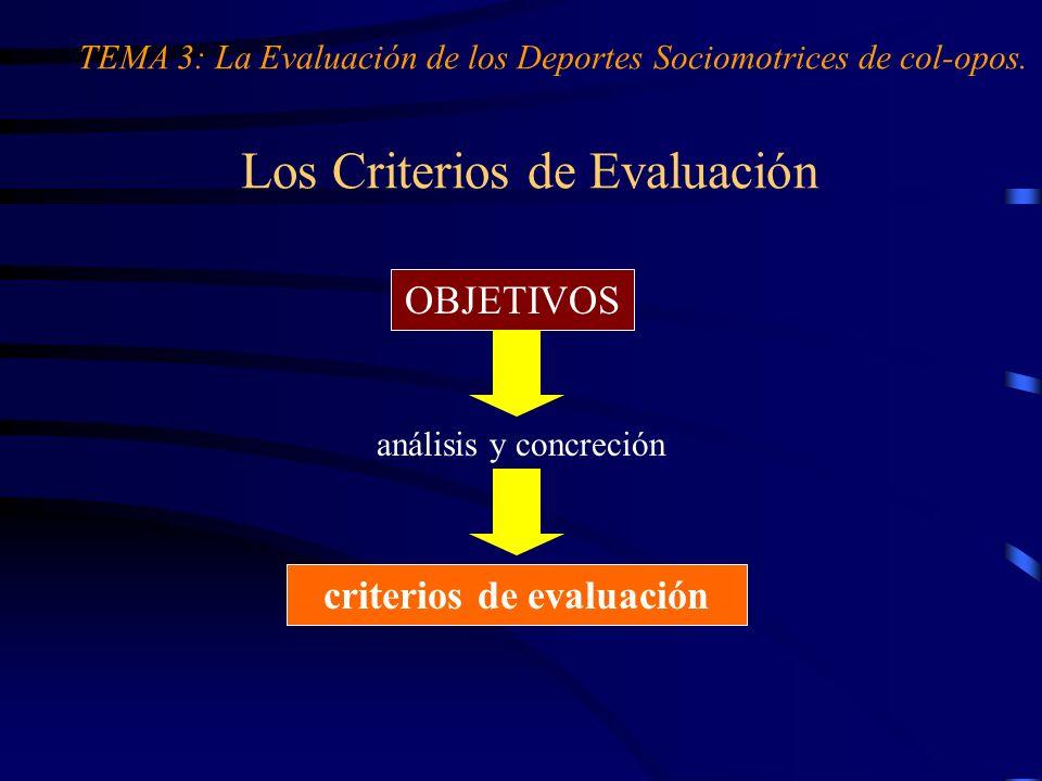 Los Criterios de Evaluación OBJETIVOS análisis y concreción criterios de evaluación TEMA 3: La Evaluación de los Deportes Sociomotrices de col-opos.
