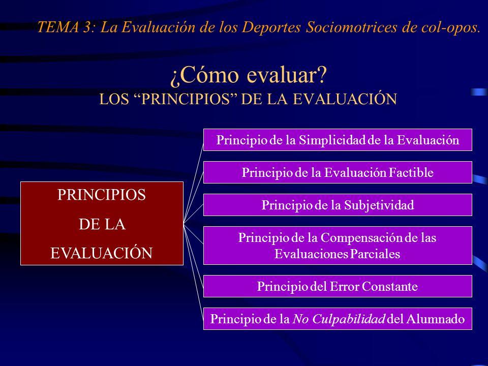 ¿Cómo evaluar? LOS PRINCIPIOS DE LA EVALUACIÓN PRINCIPIOS DE LA EVALUACIÓN Principio de la Simplicidad de la Evaluación Principio de la Evaluación Fac