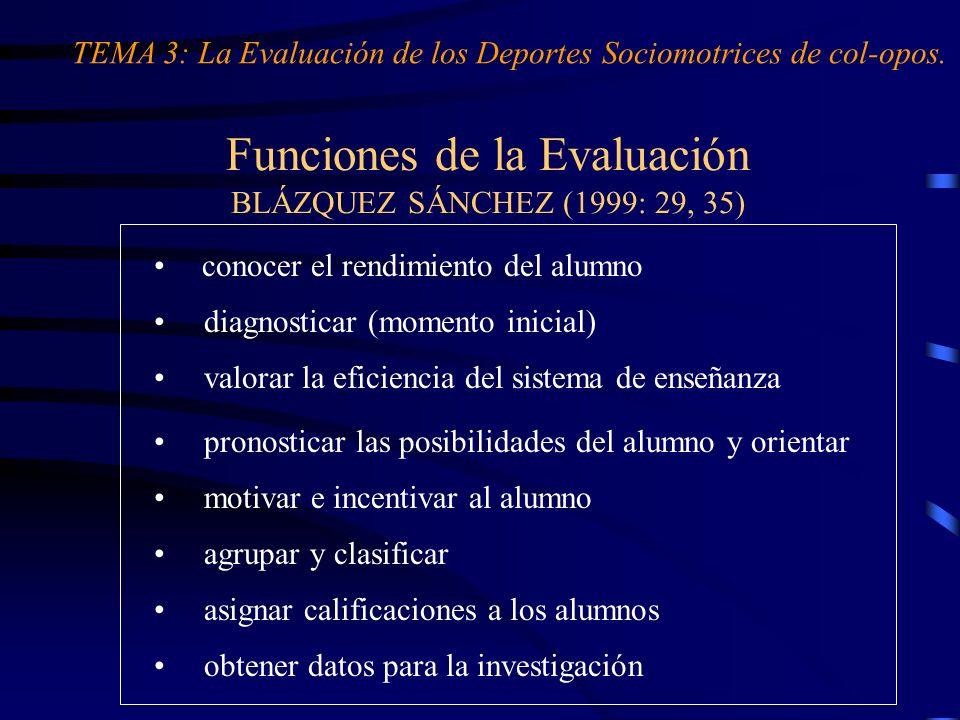 Funciones de la Evaluación BLÁZQUEZ SÁNCHEZ (1999: 29, 35) conocer el rendimiento del alumno diagnosticar (momento inicial) valorar la eficiencia del