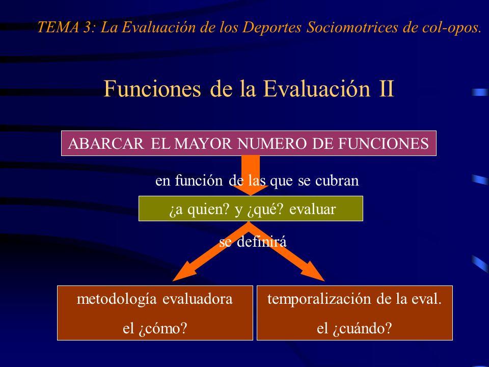 Funciones de la Evaluación II ABARCAR EL MAYOR NUMERO DE FUNCIONES ¿a quien? y ¿qué? evaluar metodología evaluadora el ¿cómo? temporalización de la ev