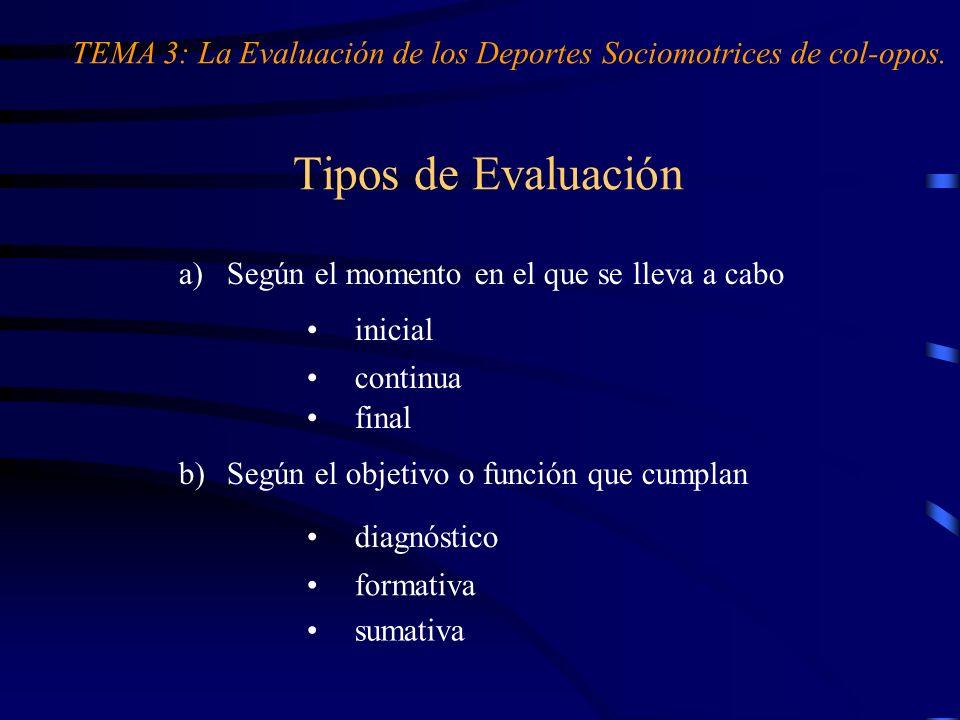 Tipos de Evaluación TEMA 3: La Evaluación de los Deportes Sociomotrices de col-opos. a)Según el momento en el que se lleva a cabo inicial continua fin