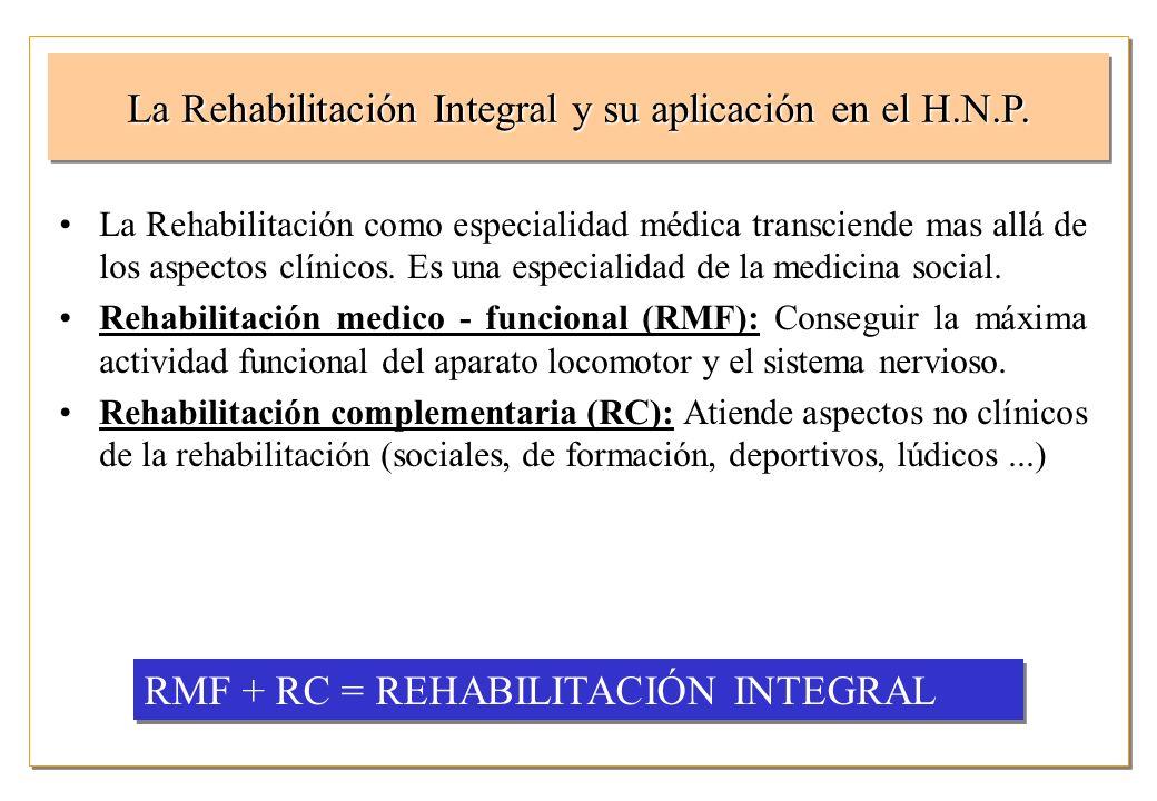 La Rehabilitación como especialidad médica transciende mas allá de los aspectos clínicos. Es una especialidad de la medicina social. Rehabilitación me