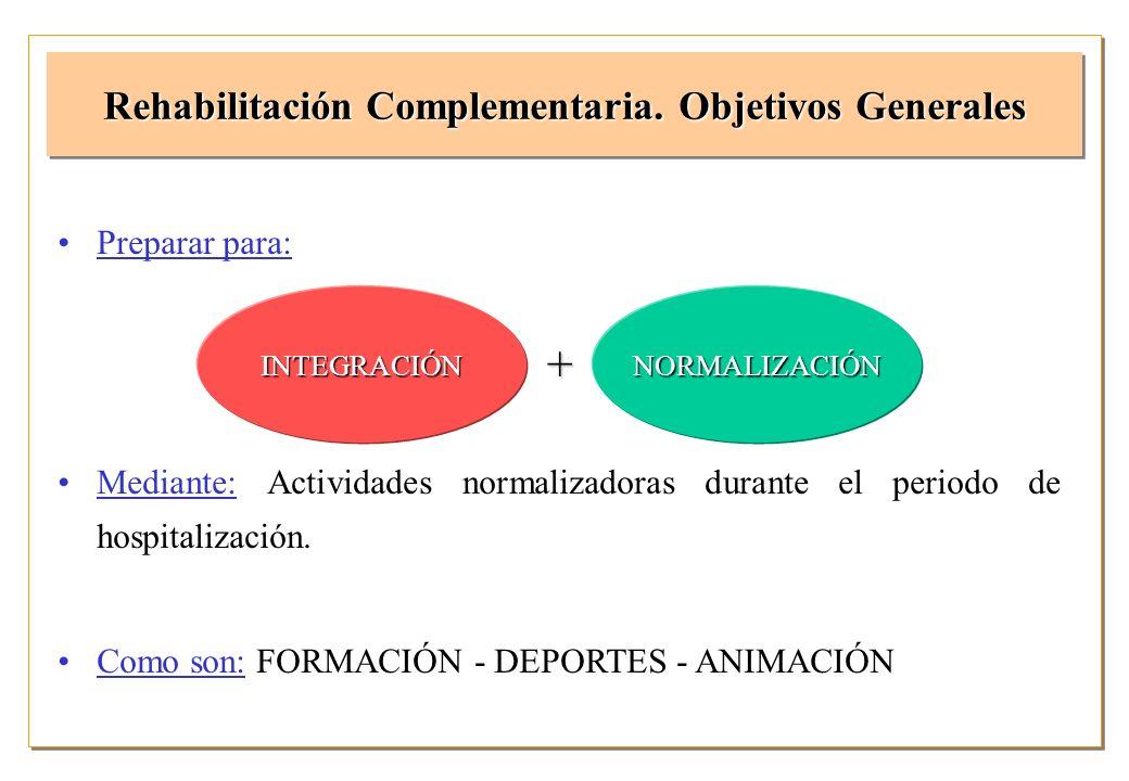 Preparar para: Mediante: Actividades normalizadoras durante el periodo de hospitalización. Como son: FORMACIÓN - DEPORTES - ANIMACIÓN Rehabilitación C