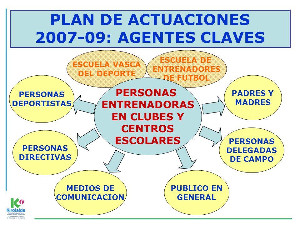 ESCUELA DE ENTRENADORES DE FUTBOL ESCUELA VASCA DEL DEPORTE PLAN DE ACTUACIONES 2007-09: AGENTES CLAVES PERSONAS ENTRENADORAS EN CLUBES Y CENTROS ESCO