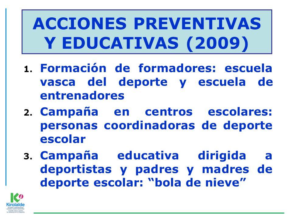 1. Formación de formadores: escuela vasca del deporte y escuela de entrenadores 2. Campaña en centros escolares: personas coordinadoras de deporte esc