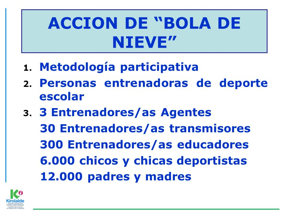 1. Metodología participativa 2. Personas entrenadoras de deporte escolar 3. 3 Entrenadores/as Agentes 30 Entrenadores/as transmisores 300 Entrenadores