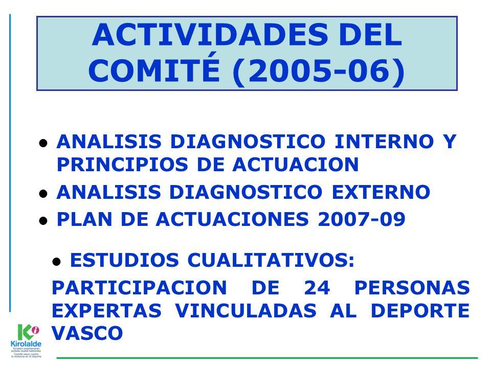 ACTIVIDADES DEL COMITÉ (2005-06) l ANALISIS DIAGNOSTICO INTERNO Y PRINCIPIOS DE ACTUACION l ANALISIS DIAGNOSTICO EXTERNO l PLAN DE ACTUACIONES 2007-09