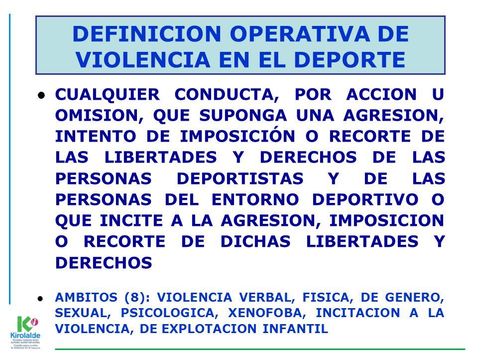 DEPORTE VASCO Y VIOLENCIA (1) l EXISTE VIOLENCIA EN EL DEPORTE VASCO l EL NIVEL ES TOLERABLE: NO ES PROBLEMA GRAVE l HACE 20 AÑOS: NIVEL SIMILAR DE VIOLENCIA l AHORA VIOLENCIA MAS SOFISTICADA; ANTES MAS PRIMITIVA l SOCIEDAD VIOLENTA: VIOLENCIA EN DEPORTE l VIOLENCIA: UN PROBLEMA DE MALA EDUCACION