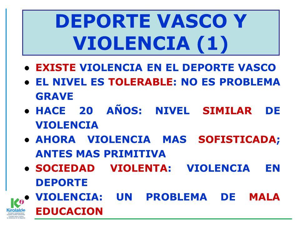 DEPORTE VASCO Y VIOLENCIA (2) l MAS PROBLEMAS EN DEPORTES CON FUERTE CARGA SIMBOLICA l SOBRE TODO EN FUTBOL l FUTURO DEPORTE PROFESIONAL: DESCENSO VIOLENCIA l ATENCION AL ENTORNO DEL DEPORTE ESCOLAR l MAYOR PROTAGONISMO COMPONENTES EDUCA TIVOS, FORMATIVOS Y LUDICOS l MENOR PROTAGONISMO COMPONENTE COMPETITIVO