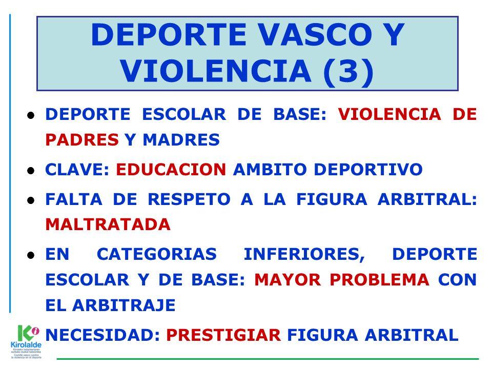 DEPORTE VASCO Y VIOLENCIA (3) DEPORTE ESCOLAR DE BASE: VIOLENCIA DE PADRES Y MADRES l CLAVE: EDUCACION AMBITO DEPORTIVO l FALTA DE RESPETO A LA FIGURA