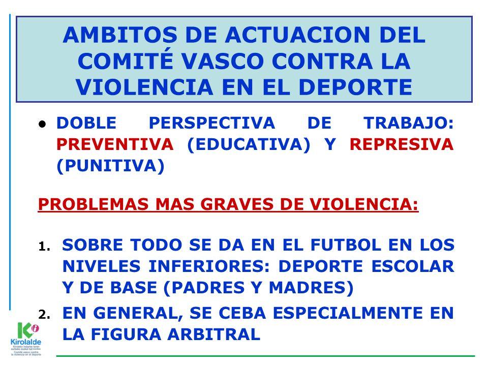 AMBITOS DE ACTUACION DEL COMITÉ VASCO CONTRA LA VIOLENCIA EN EL DEPORTE l DOBLE PERSPECTIVA DE TRABAJO: PREVENTIVA (EDUCATIVA) Y REPRESIVA (PUNITIVA)