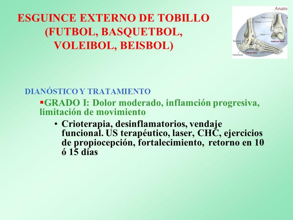 ESGUINCE EXTERNO DE TOBILLO (FUTBOL, BASQUETBOL, VOLEIBOL, BEISBOL) DIANÓSTICO Y TRATAMIENTO GRADO I: Dolor moderado, inflamción progresiva, limitació