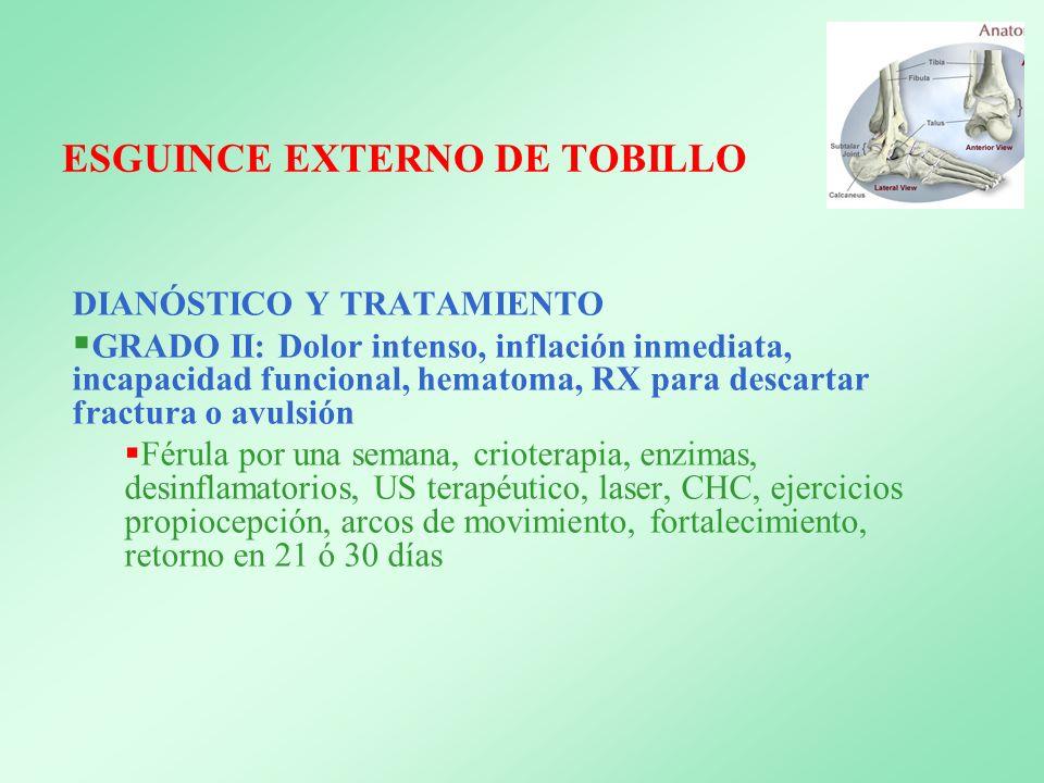ESGUINCE EXTERNO DE TOBILLO DIANÓSTICO Y TRATAMIENTO GRADO II: Dolor intenso, inflación inmediata, incapacidad funcional, hematoma, RX para descartar