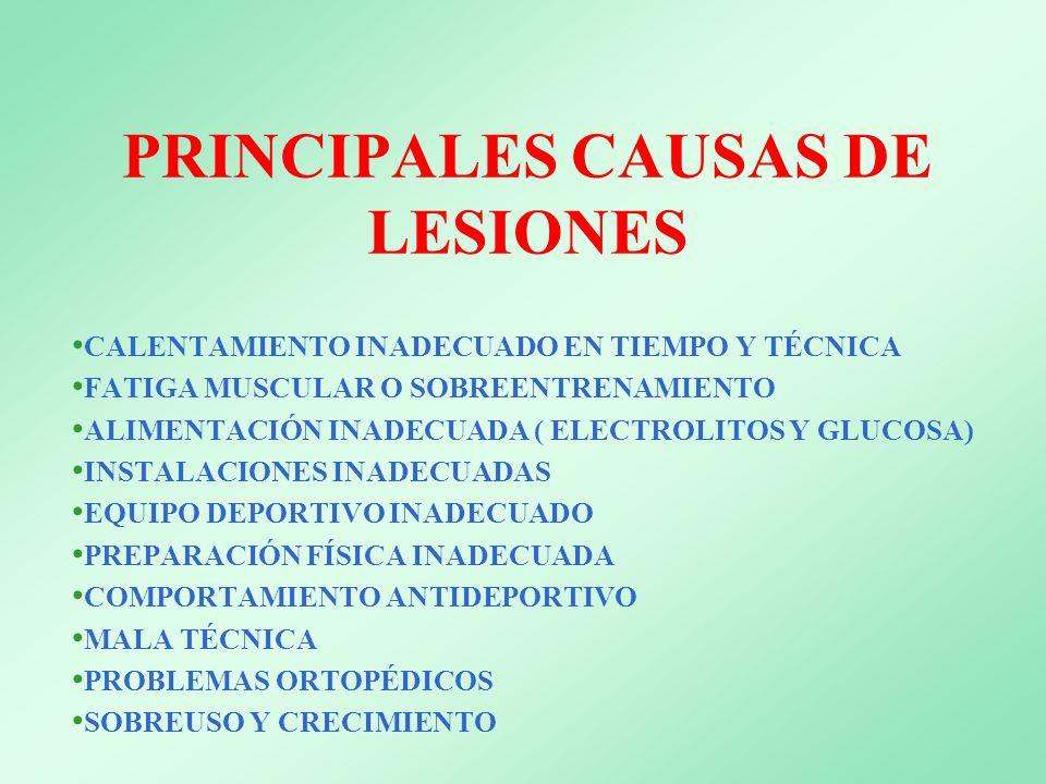 PRINCIPALES CAUSAS DE LESIONES CALENTAMIENTO INADECUADO EN TIEMPO Y TÉCNICA FATIGA MUSCULAR O SOBREENTRENAMIENTO ALIMENTACIÓN INADECUADA ( ELECTROLITO