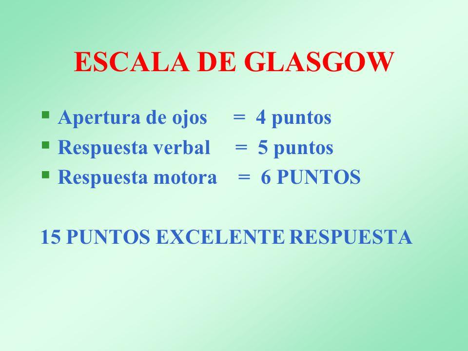 ESCALA DE GLASGOW Apertura de ojos = 4 puntos Respuesta verbal = 5 puntos Respuesta motora = 6 PUNTOS 15 PUNTOS EXCELENTE RESPUESTA
