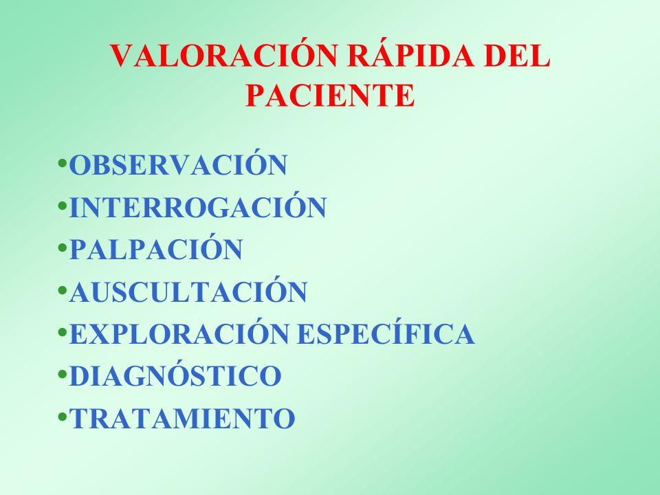 VALORACIÓN RÁPIDA DEL PACIENTE OBSERVACIÓN INTERROGACIÓN PALPACIÓN AUSCULTACIÓN EXPLORACIÓN ESPECÍFICA DIAGNÓSTICO TRATAMIENTO